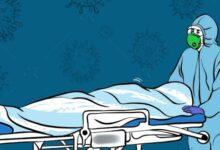 Photo of २४ घण्टामा २४ जना कोरोना संक्रमितको मृत्यु
